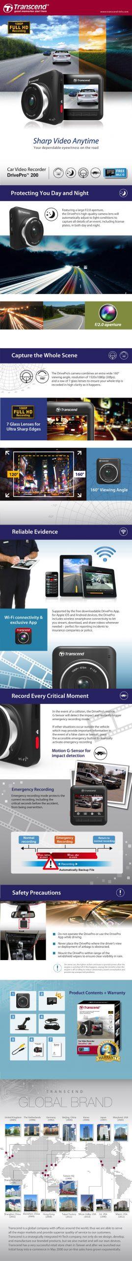 TRANSCEND DRIVE PRO 200 CAR VIDEO RECORDER FULL HD-437
